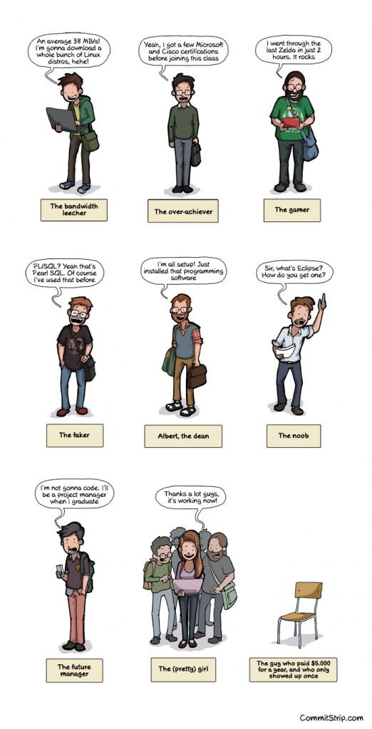 Strip-types-of-employee